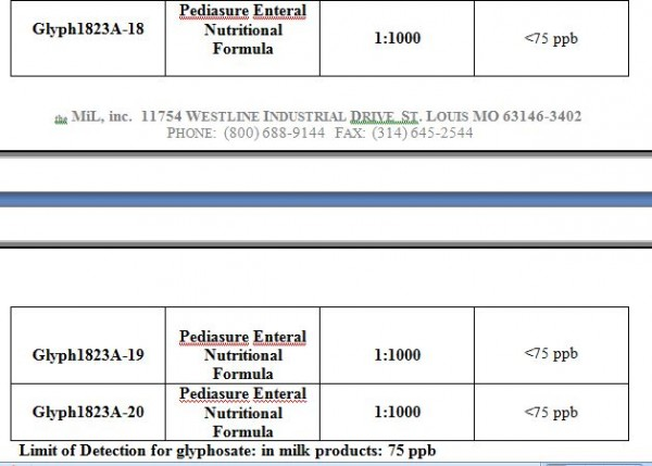 Pediasure_Glyphosate_results_to_20-600x429