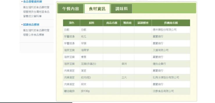 7.7-食材登錄平台(高雄市勝利國小-食材資訊)