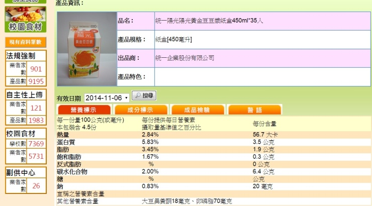 非追不可-黃金豆豆漿(營養標示)
