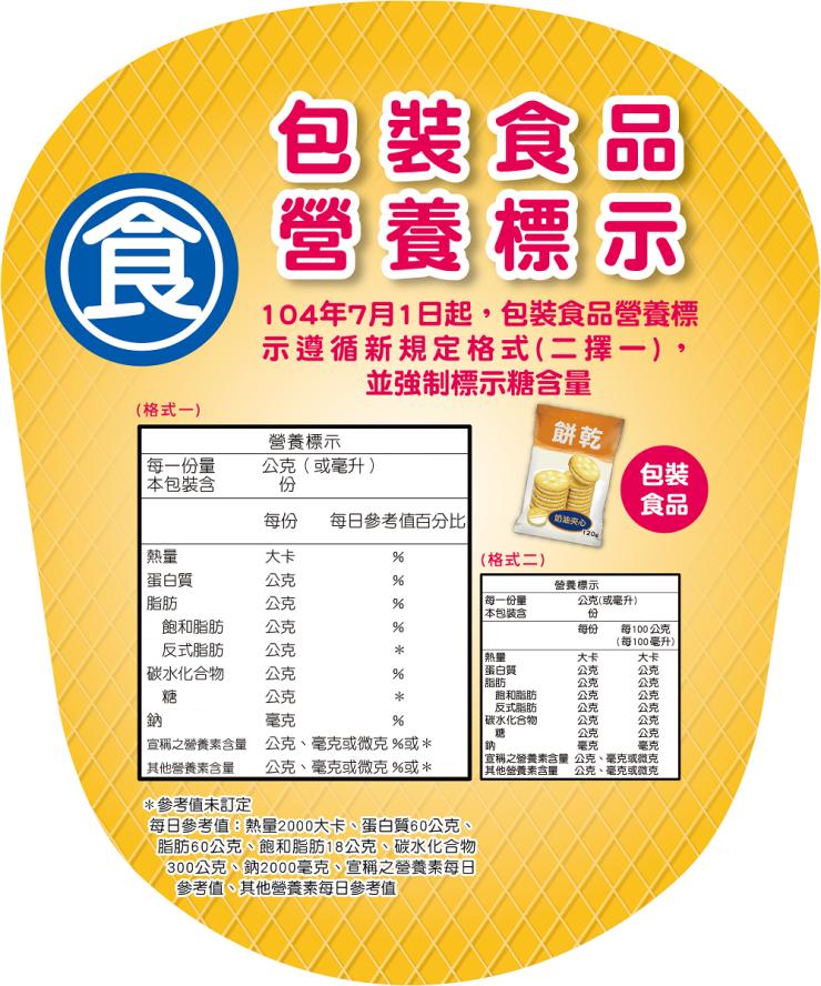 營養成分標示新規定海報