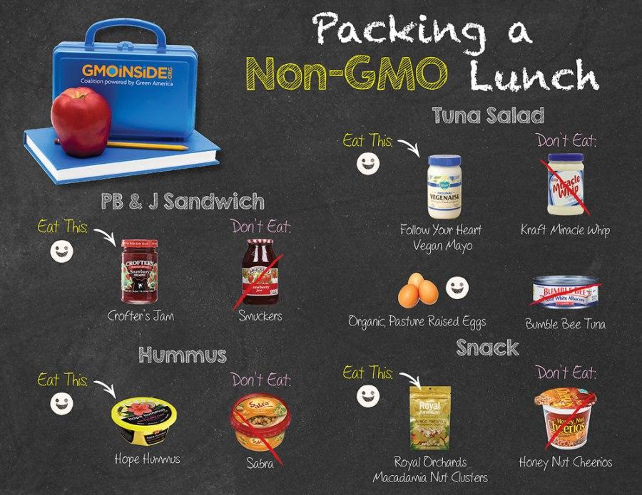 GMOi_PackingNonGMOLunch11x85_4-1000w