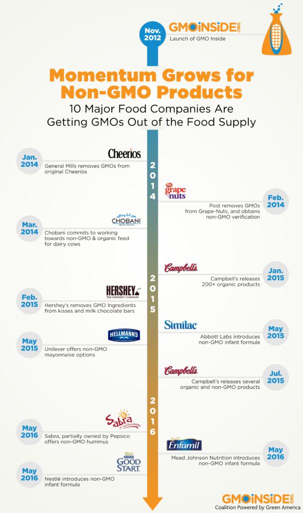 GMOi_Victories2013_June16vert_3-013-606x1024