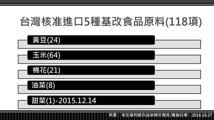20161025%e5%8c%97%e8%ad%b7%e9%99%b3%e5%84%92%e7%91%8b